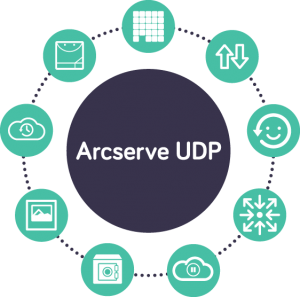 Arcserve-UDP-features