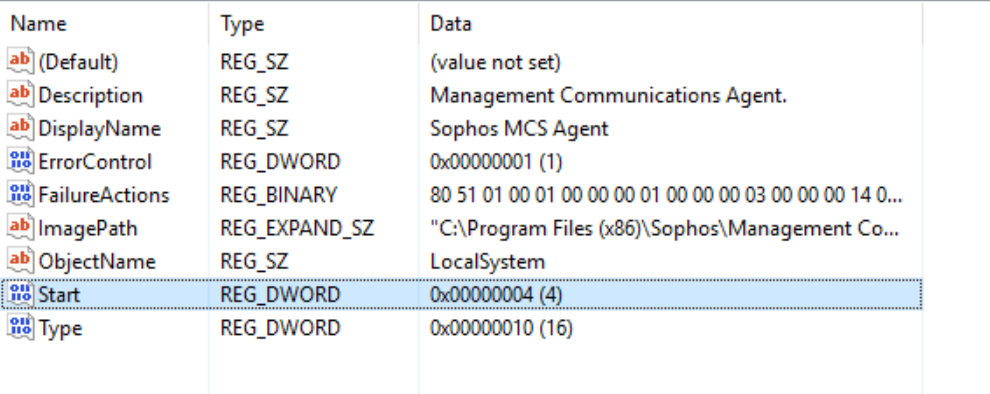 How To Remove Sophos From Mac Without Tamper Protection
