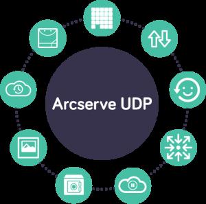 Arcserve-UDP-features